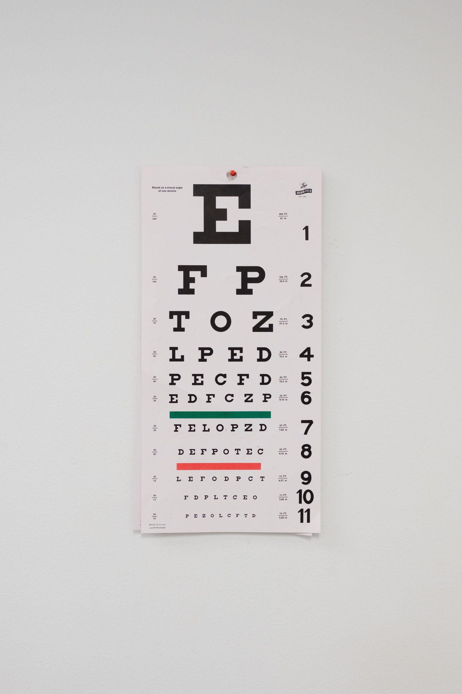 prescription test